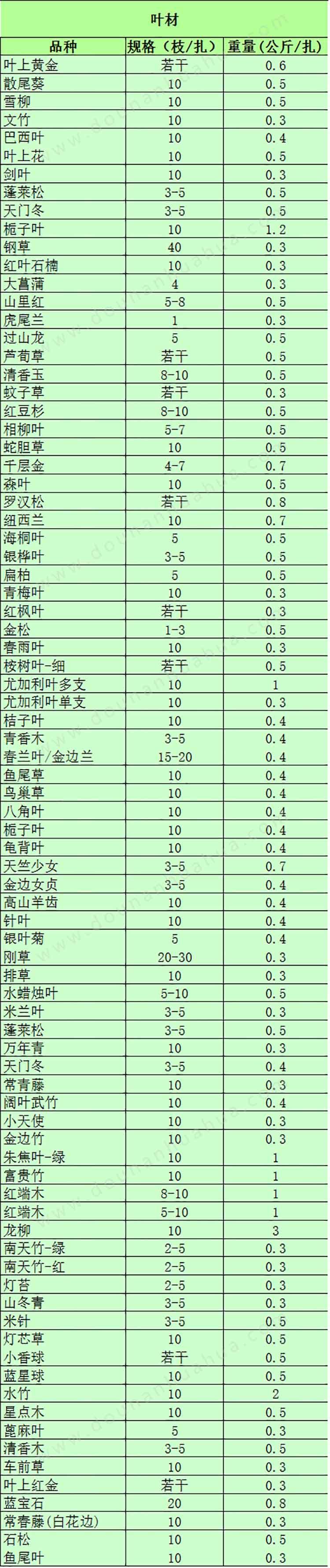浙江万博app下载最新版批发